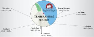 Map of Temiskaming Shores as a regional hub for Northern-eastern Ontario / Carte de Temiskaming Shores comme carrefour régional du nord-est de l'Ontario