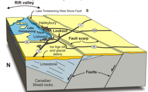 Discover the geology of the Temiskaming Rift Valley