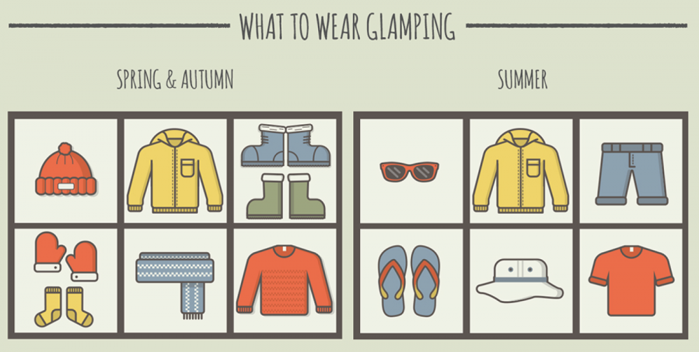 clothing is an important part for planning your glamping trip